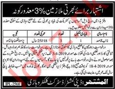 District Collector Office Vehari Naib Qasid Jobs 2019