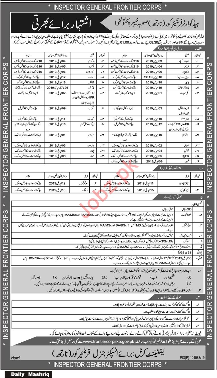 Frontier Corps FC KPK Jobs April 2019 for Soldiers