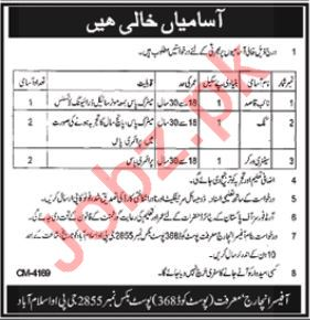 Clerical Staff Jobs in Public Sector Organization