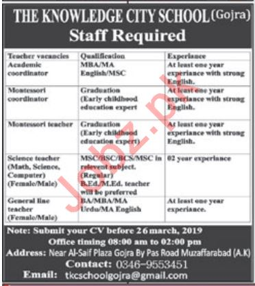 The knowledge City Teaching Staff Jobs 2019