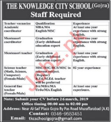The Knowledge City School Gojra Muzaffarabad Jobs 2019