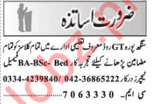 Subject Teachers Jobs 2019 in Lahore