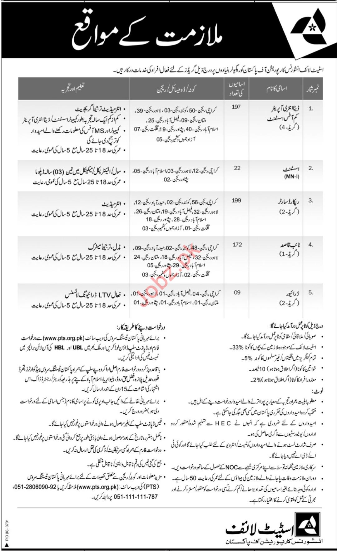 State Life Insurance Corporation of Pakistan Jobs via PTS
