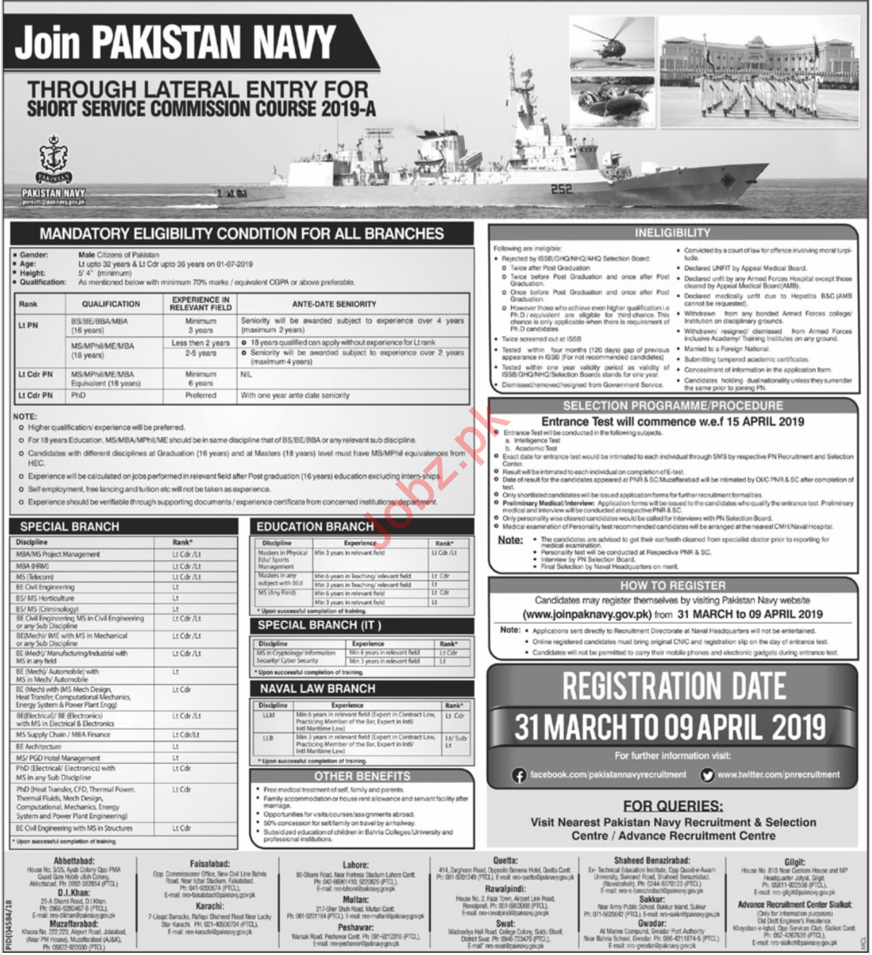 Join Pakistan Navy Through Lateral Entry for SSC COURSE