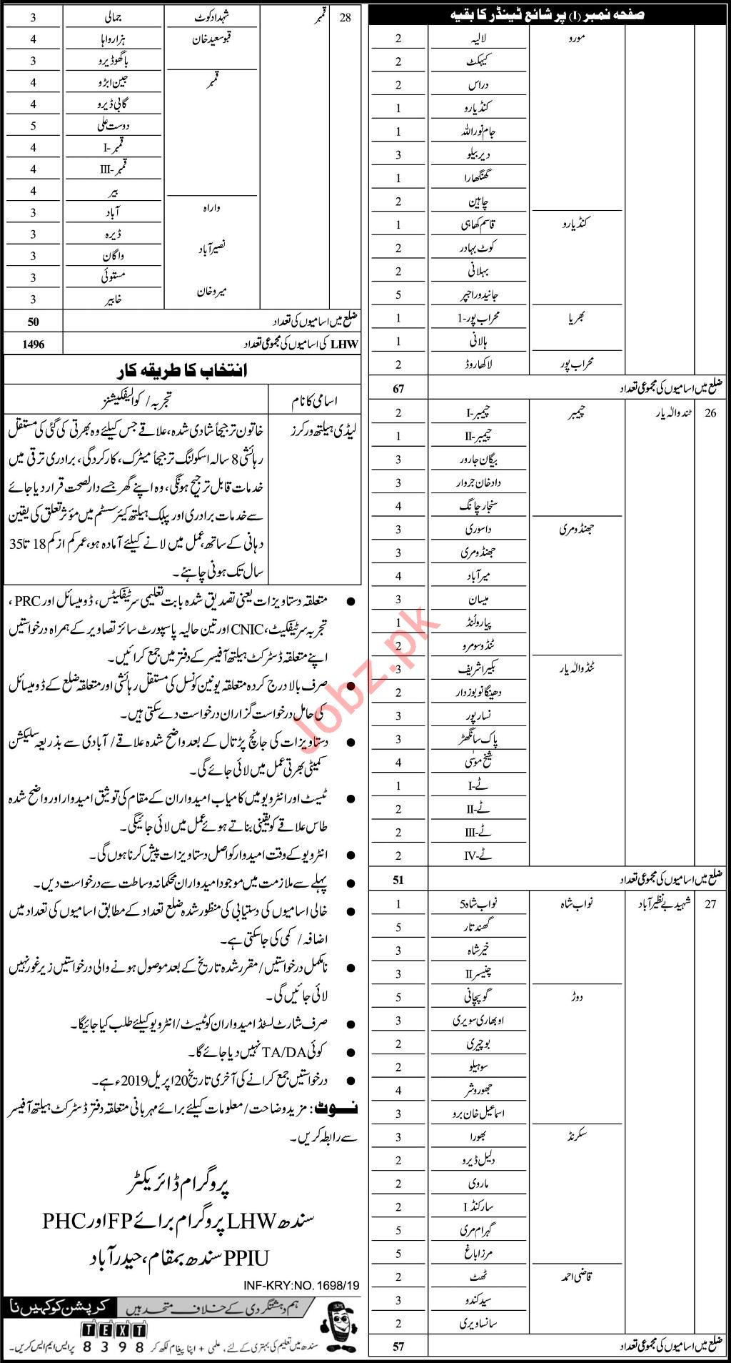 Family Planning & Primary Healthcare Lady Health Worker Jobs