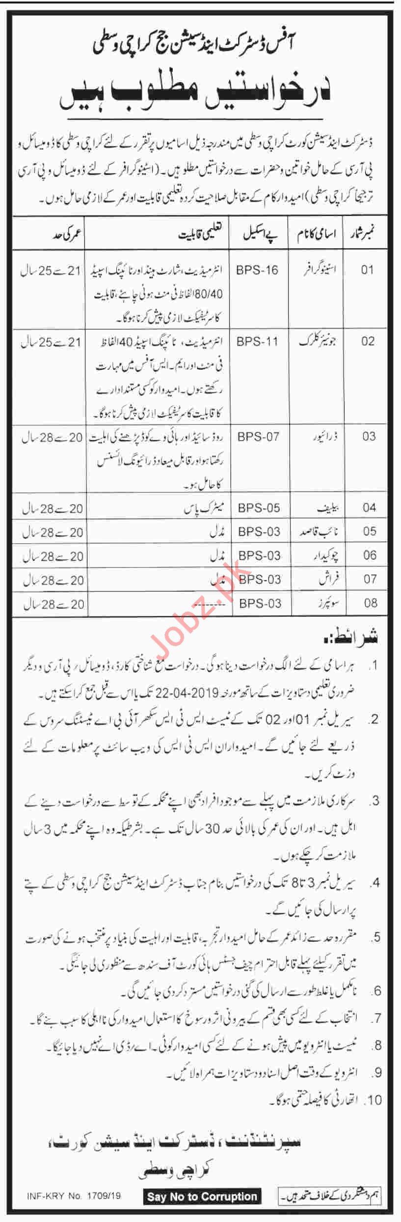 District & Session Court Jobs 2019 For Karachi