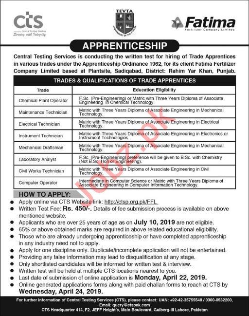 Apprenticeship Jobs in Fatima Fertilizer Company Via CTS