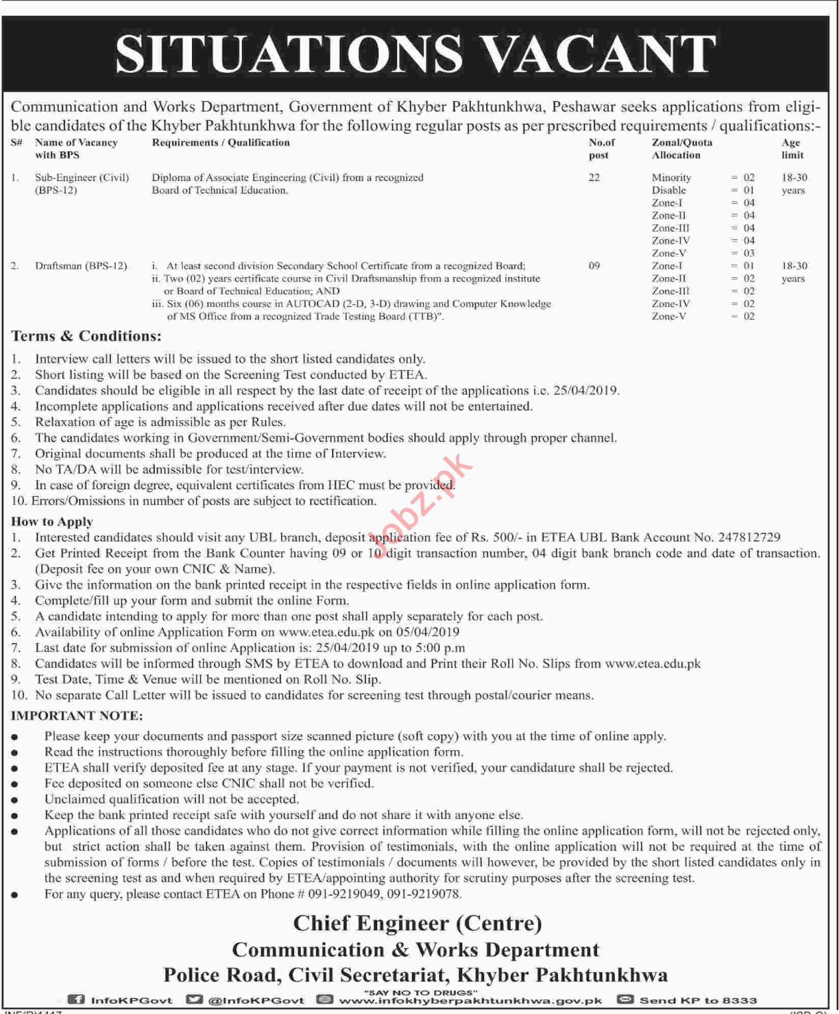 Communication & Works Department KPK Jobs 2019 for Engineers