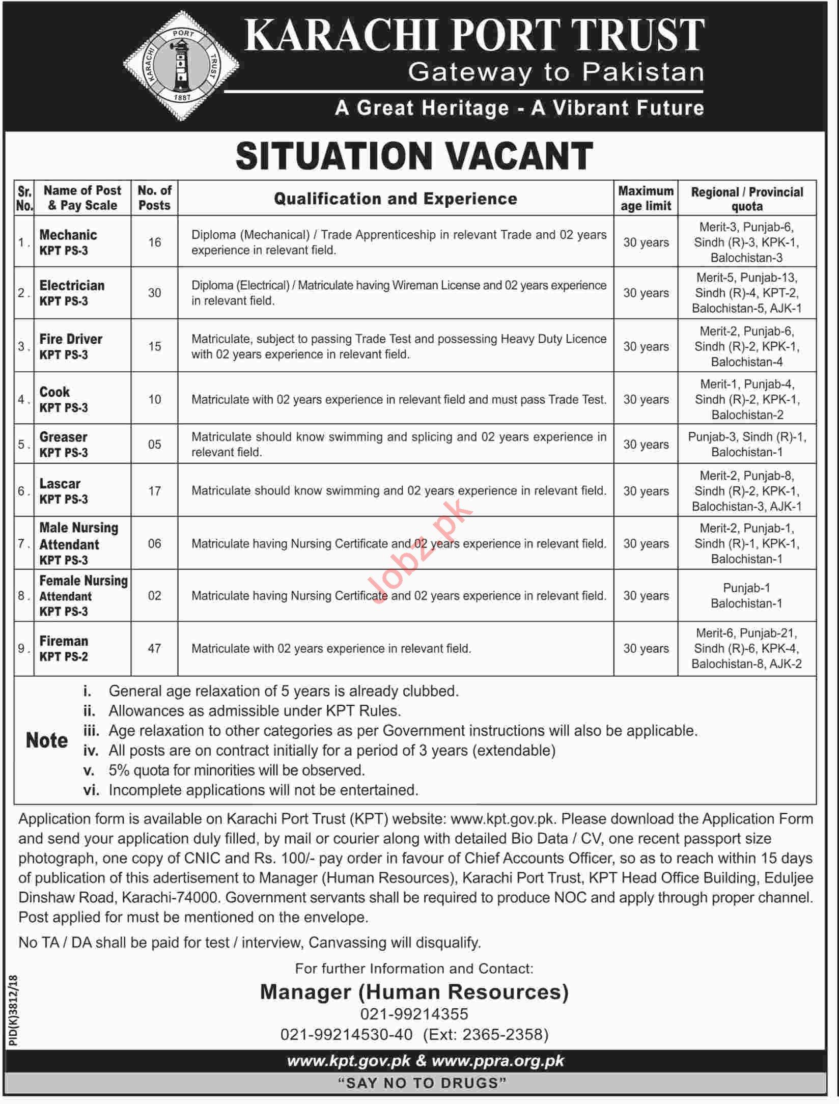 Karachi Port Trust KPT Fireman & Electrician Jobs 2019