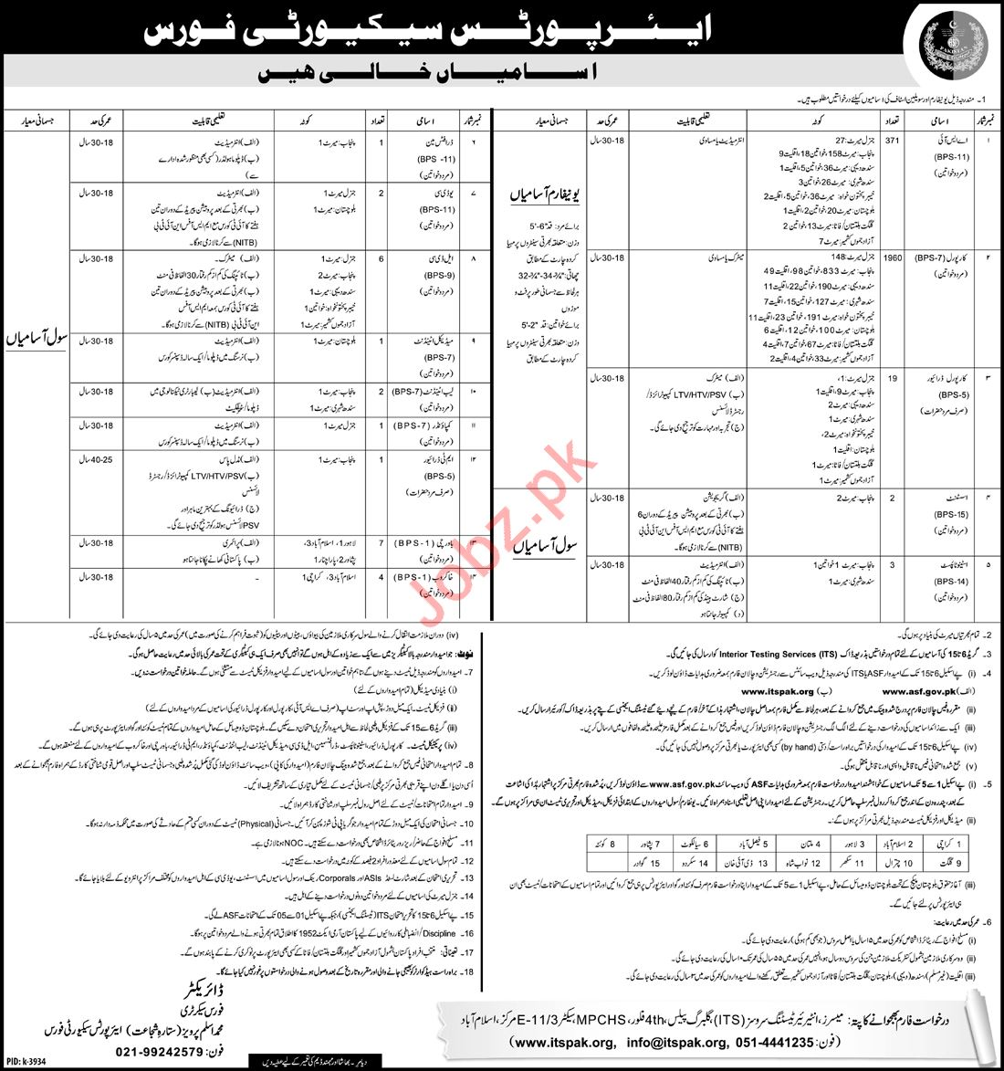 ASF Airports Security Force Jobs 2019 Through ITS