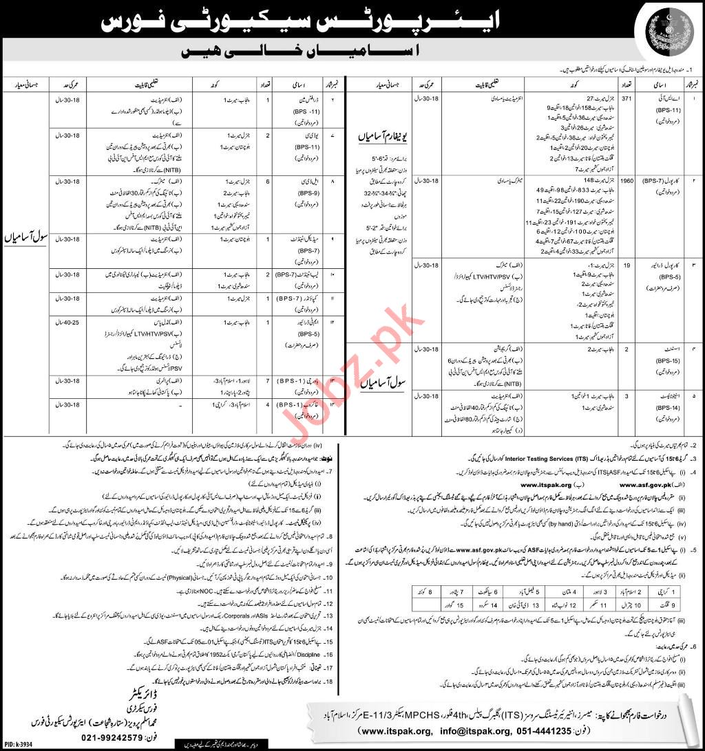 Airport Security Forces ASF Jobs 2019