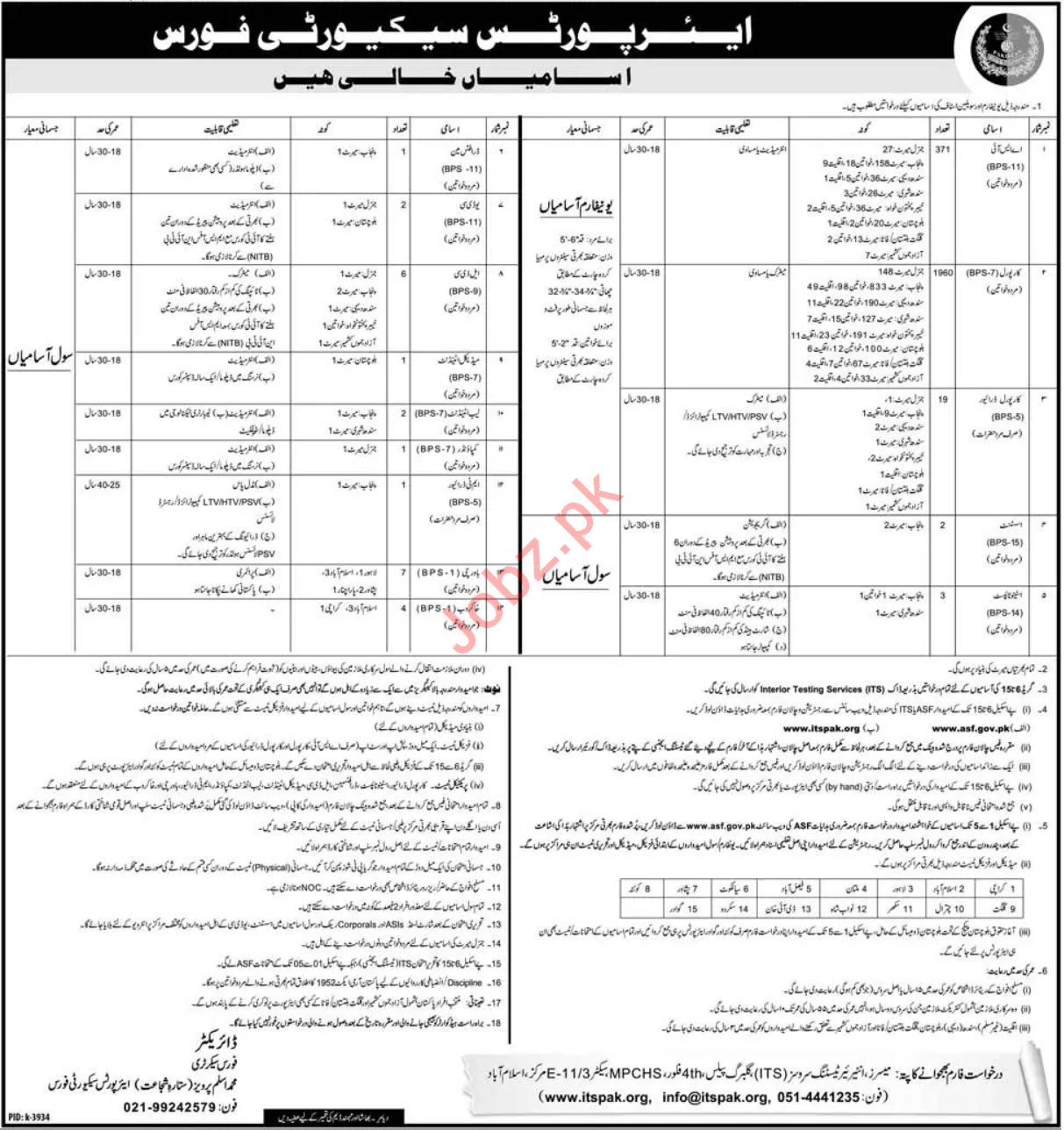 Airport Security Force ASF Job in Islamabad 2019 Job Advertisement