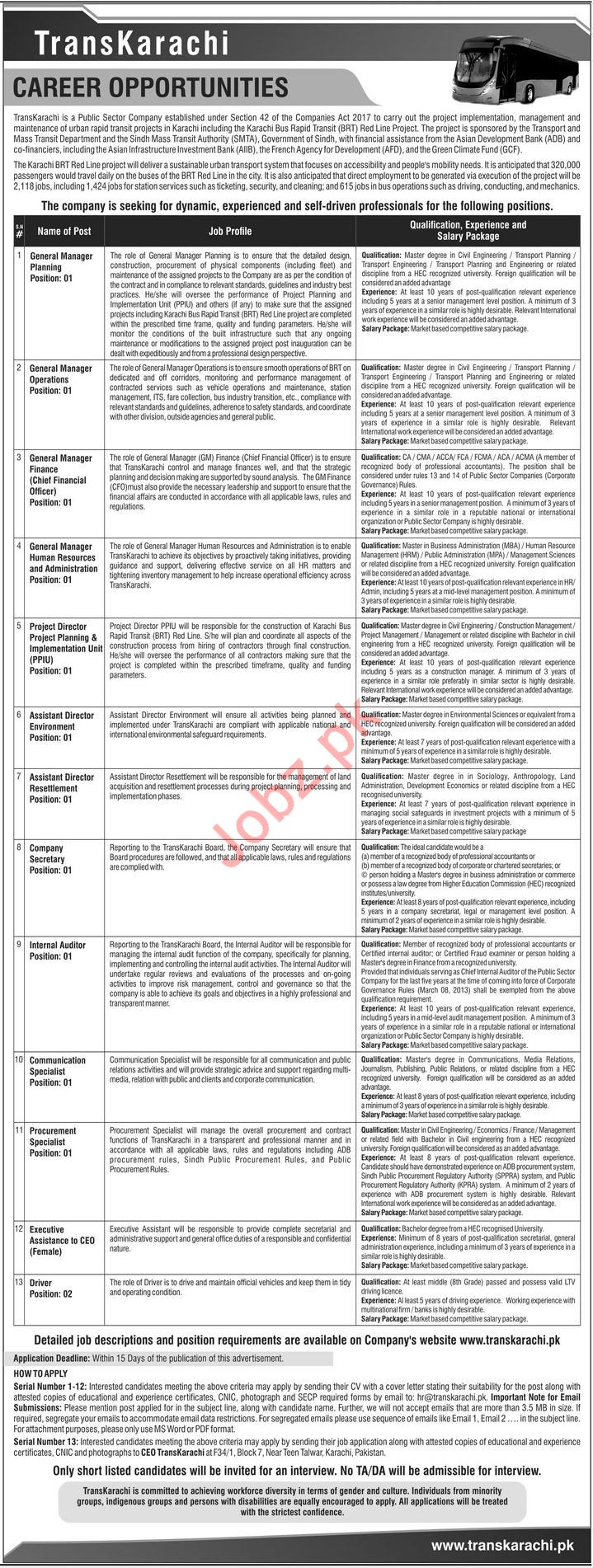 Transkarachi Management Job 2019
