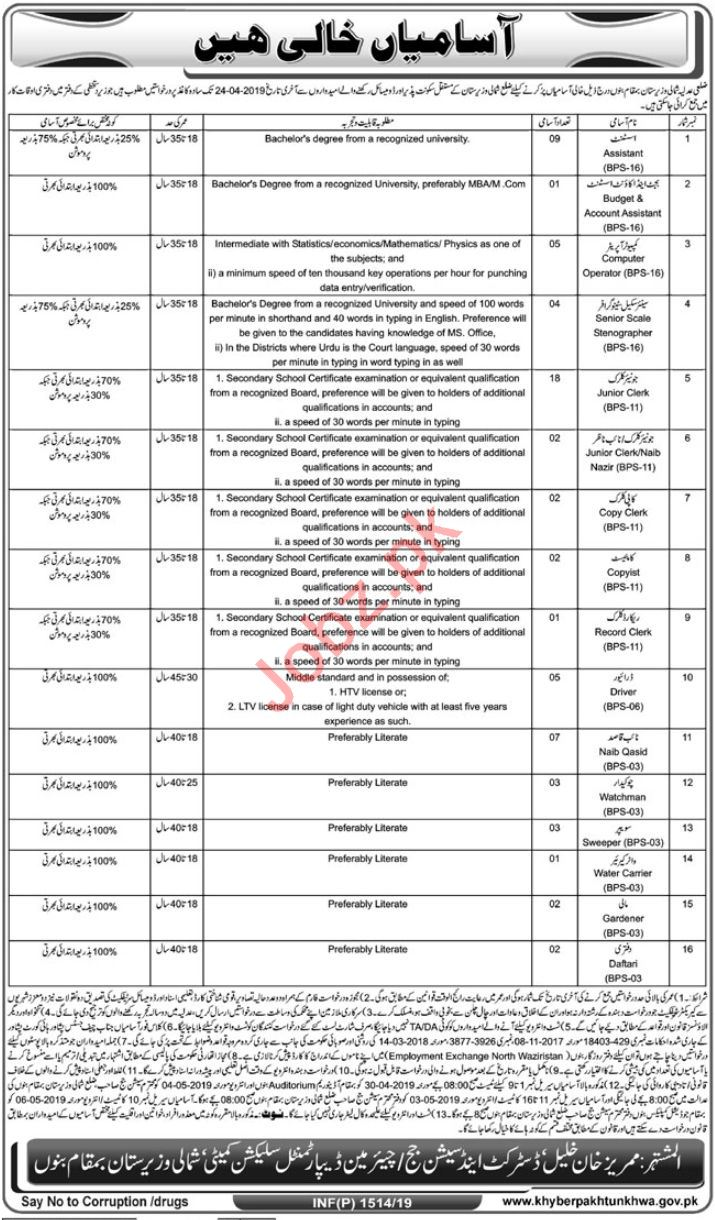 District & Session Court Management Job in Bannu