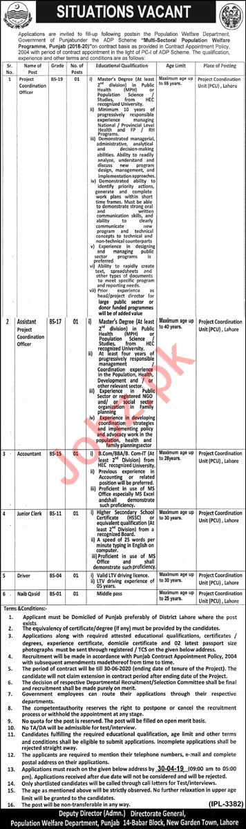 Population Welfare Department Management Job 2019