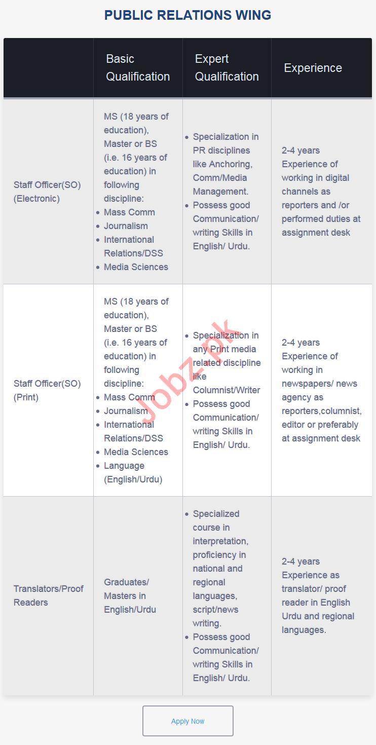 Bahria Enterprise Systems & Technologies BEST Jobs 2019