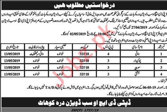 District Health Authority Kohat Jobs  2019