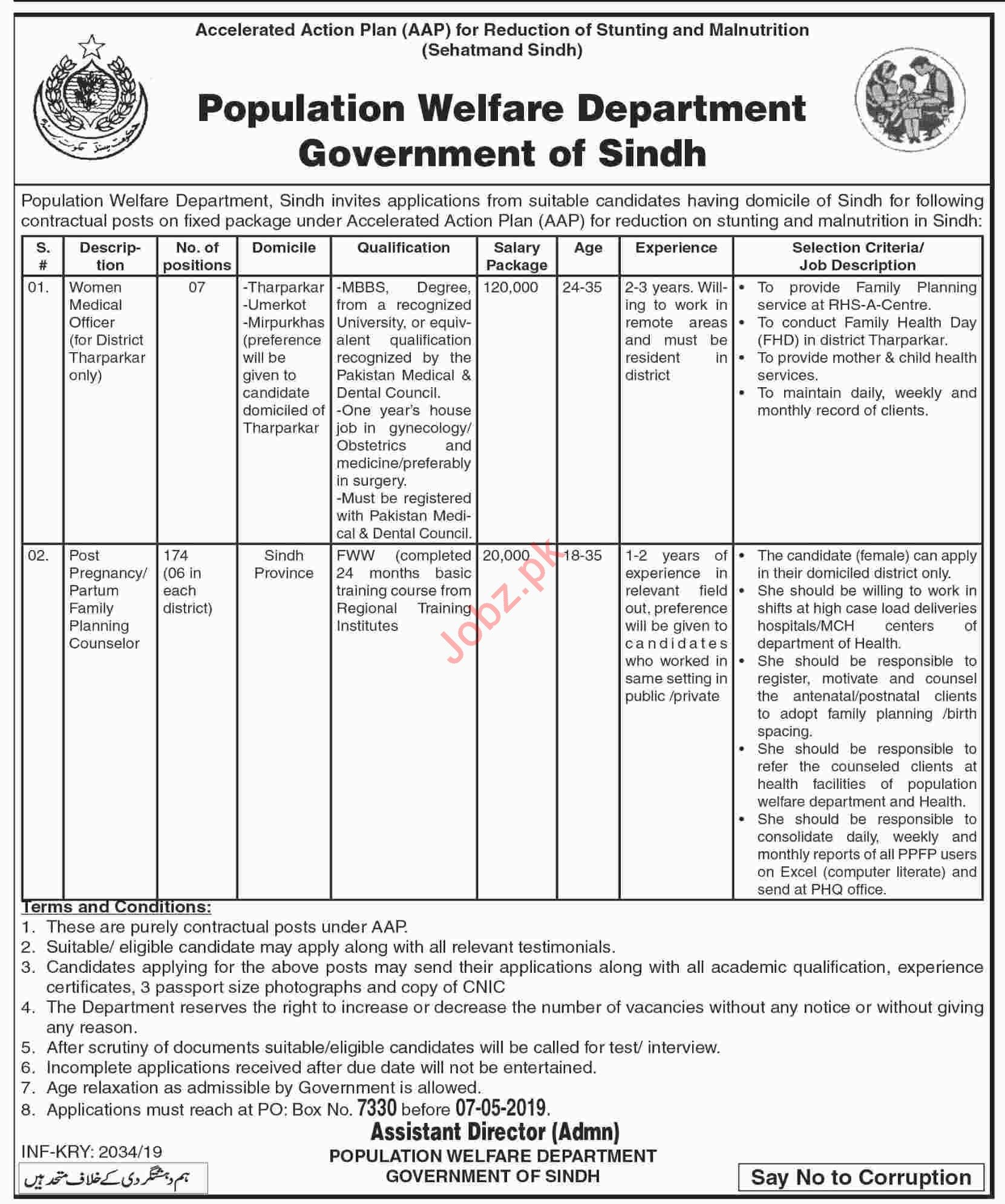 Medical Officer Jobs in Population Welfare Department