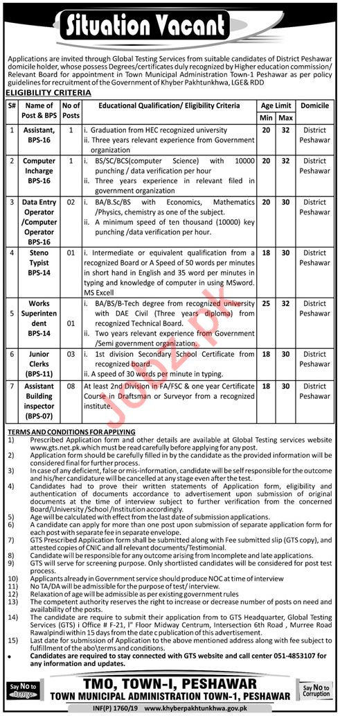 Town Municipal Administration Clerical Staff Jobs 2019