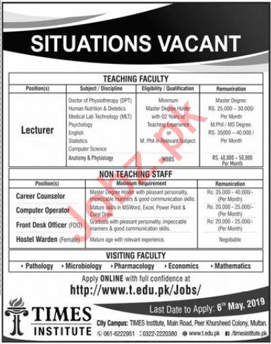Times Institute Management Jobs in Multan