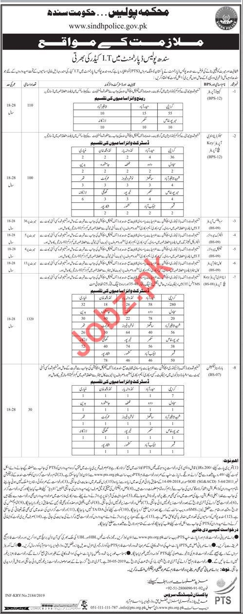 Police Department Jobs in Sindh via PTS