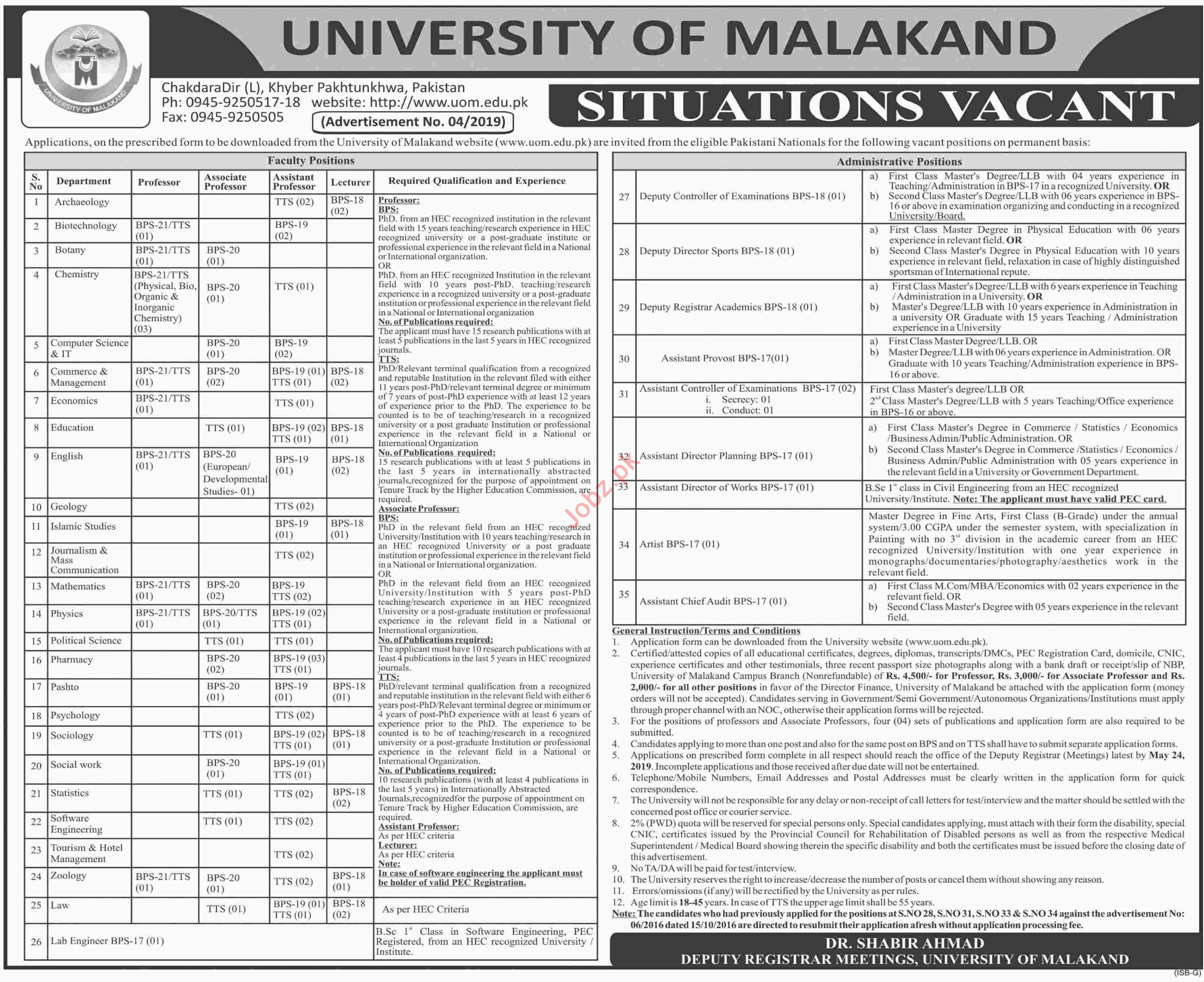 University of Malakand UOM Jobs 2019 for Professors