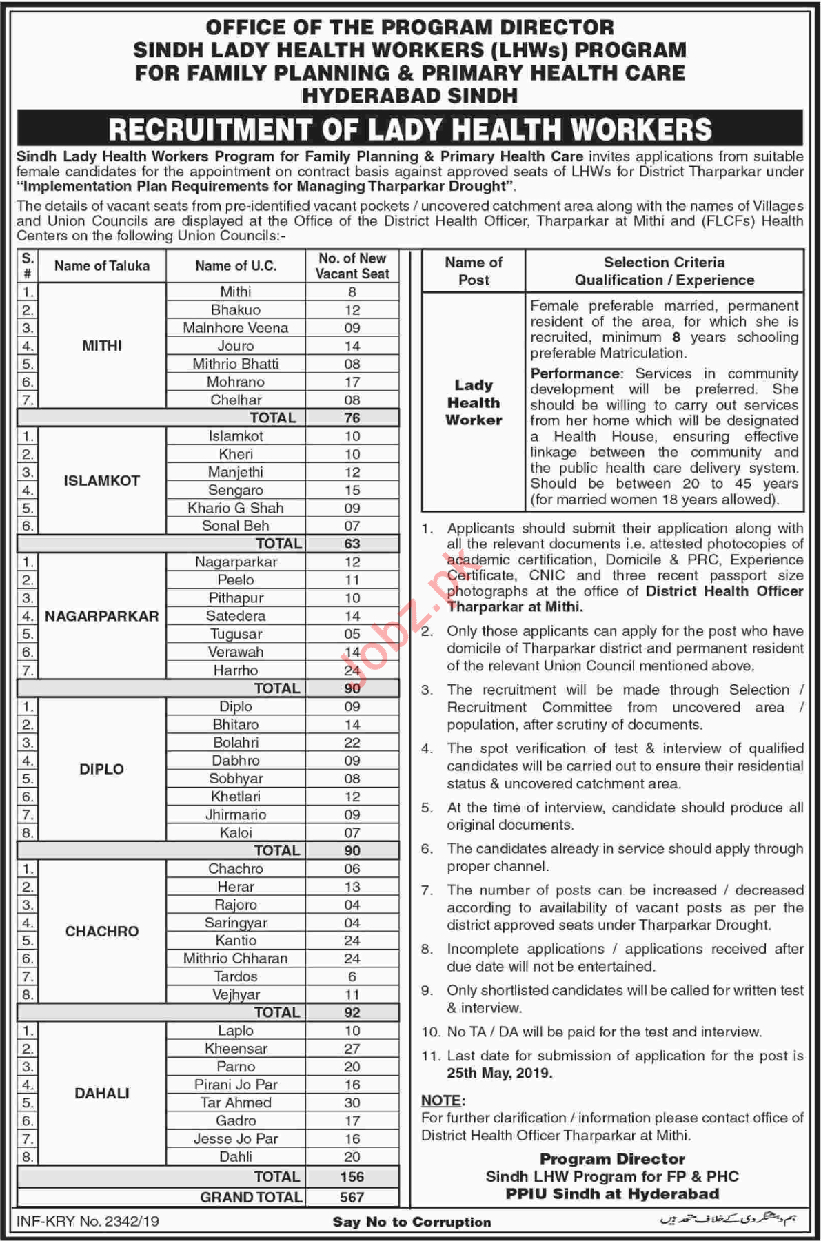 Sindh Lady Health Workers LHWs Program Jobs 2019