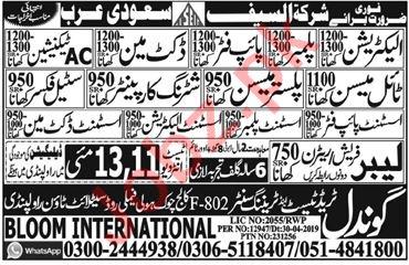 AC Technician & Electrician Jobs 2019