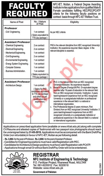 Professor Jobs in NFC Institute of Engineering & Technology