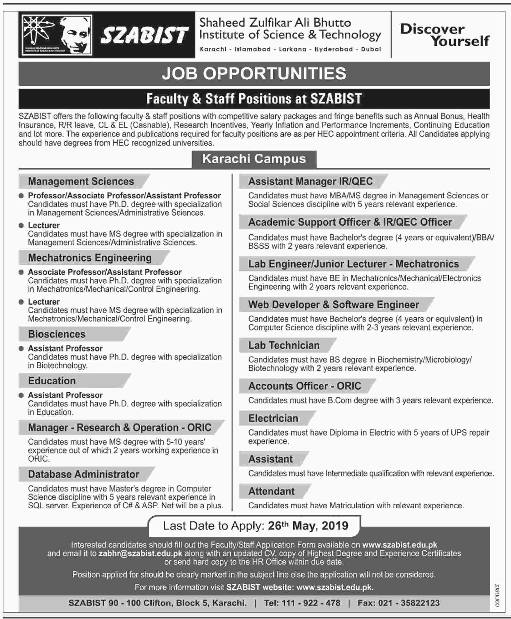 SZABIST  Teaching & Non Teaching Staff Jobs in Karachi