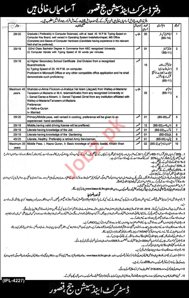 District & Session Judge Kasur Jobs 2019
