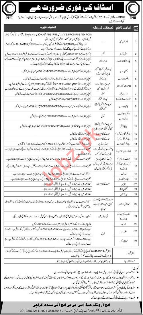 PPHI Sindh Public Health Department Jobs 2019