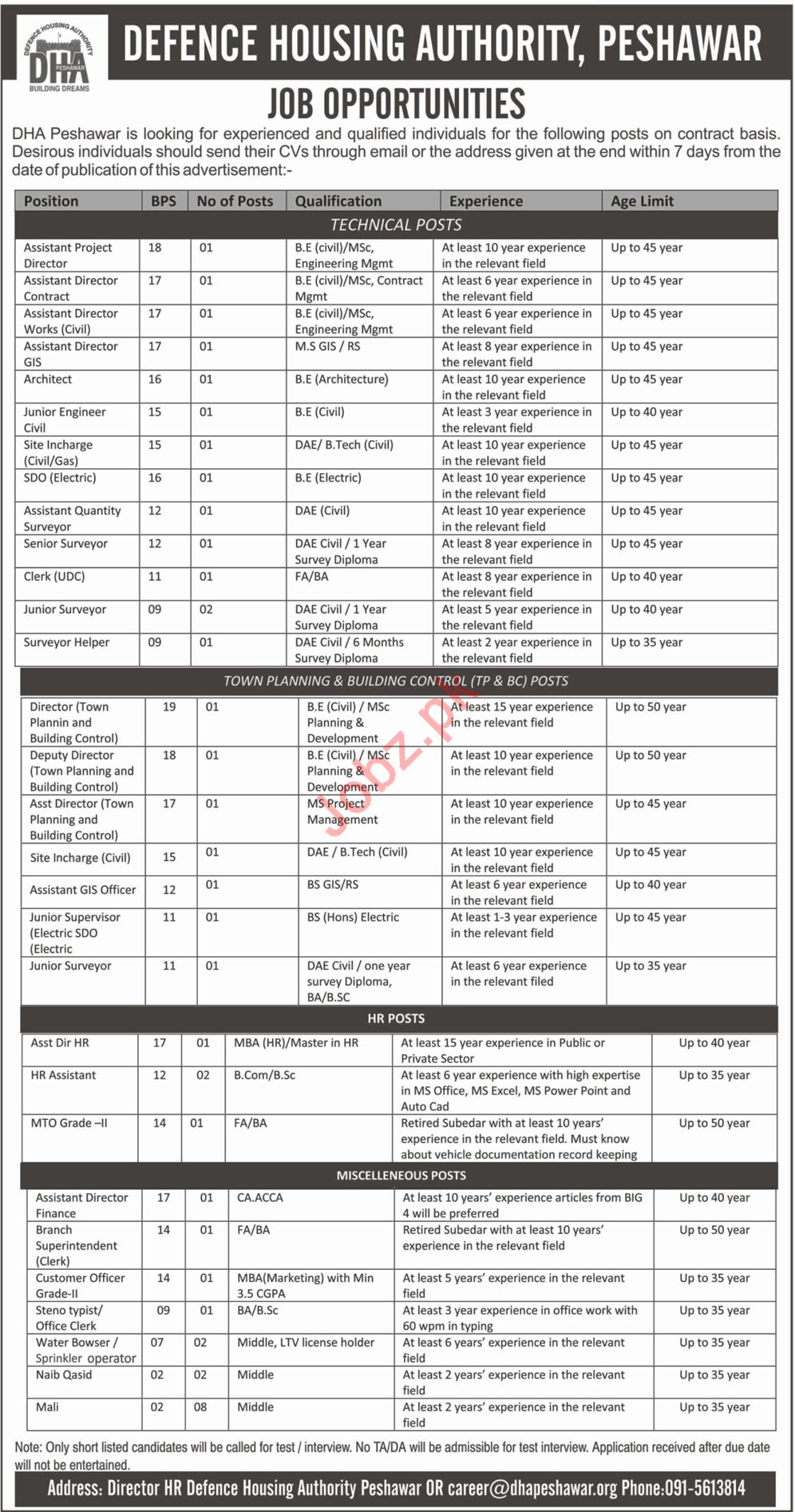 Defence Housing Authority DHA Jobs 2019 in Peshawar