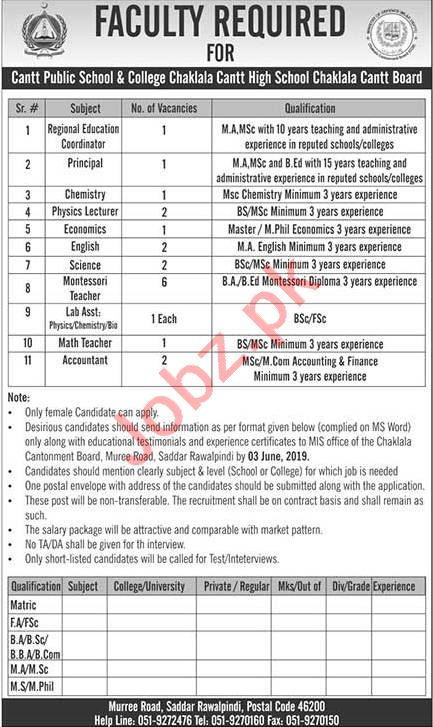 Cantt Public School & College Management Jobs 2019