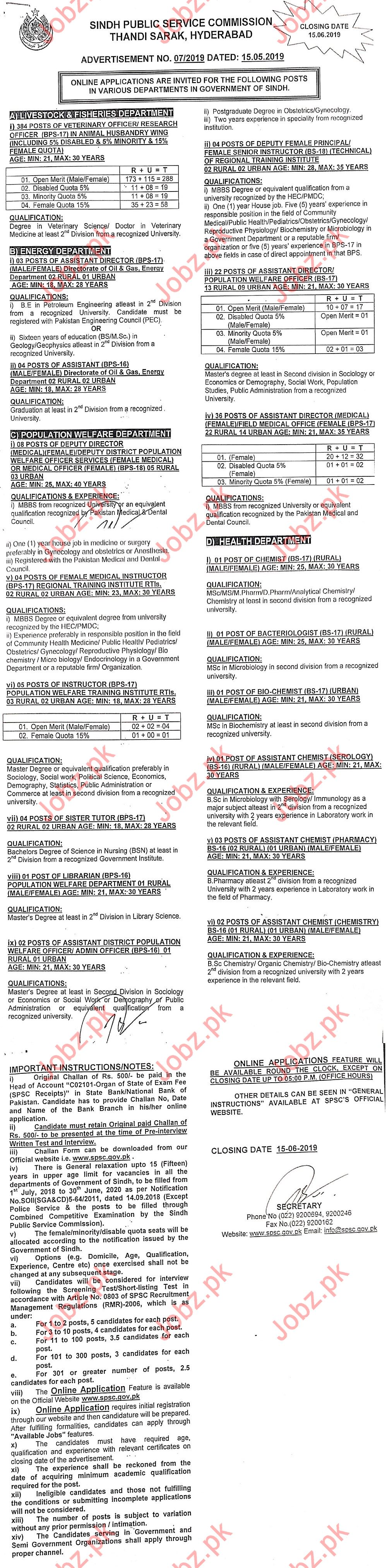 SPSC Sindh Public Service Commission Veterinary Officer Jobs