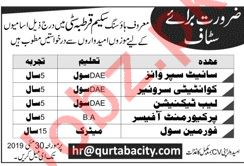 Qurtaba City Rawalpindi Jobs for Construction Staff