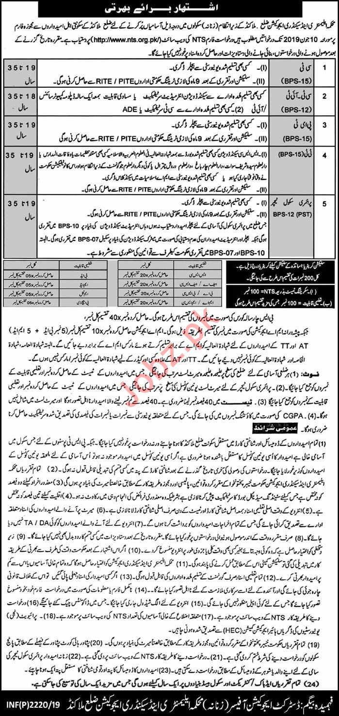 Elementary & Secondary Education Jobs in Malakand via NTS 2019 Job