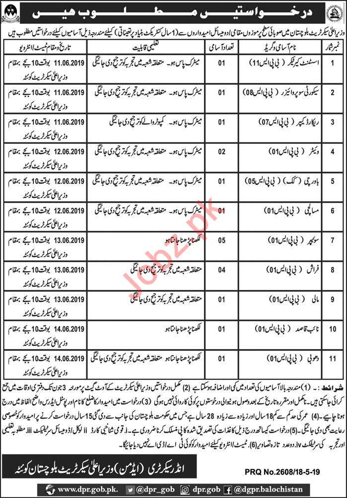 Chief Minister Secretariat Jobs 2019 in Quetta