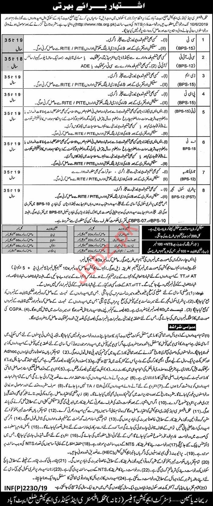 Elementary & Secondary Education Jobs in Abbottabad via NTS