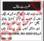 Teachers Jobs 2019 in Multan