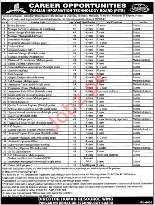 Punjab Information Technology Board PITB Jobs 2019