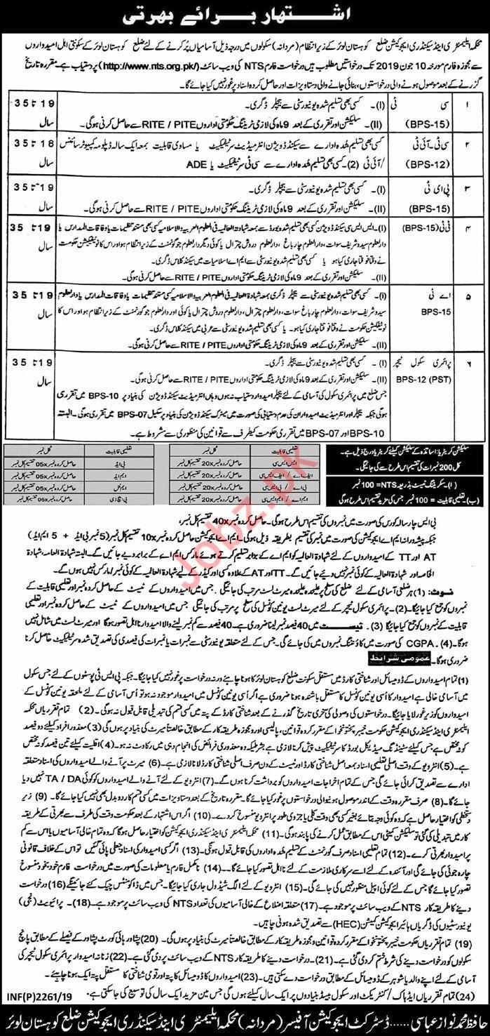 Elementary & Secondary Education Teaching Jobs in Kohistan