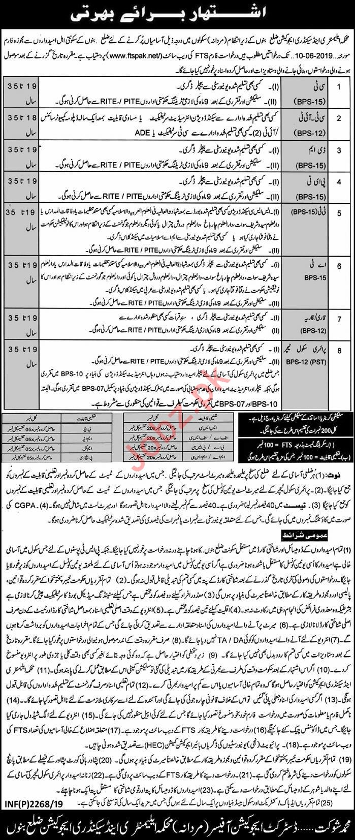 Elementary & Secondary Education Department Jobs in Bannu