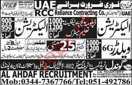 Electrician & Welder Jobs in UAE