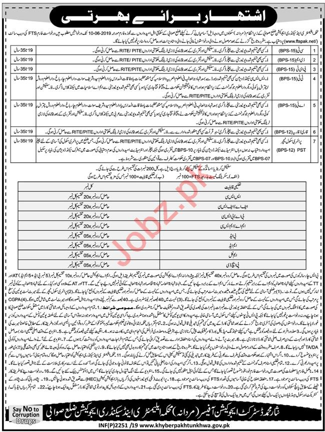 Elementary & Secondary Education Jobs in Swabi via FTS