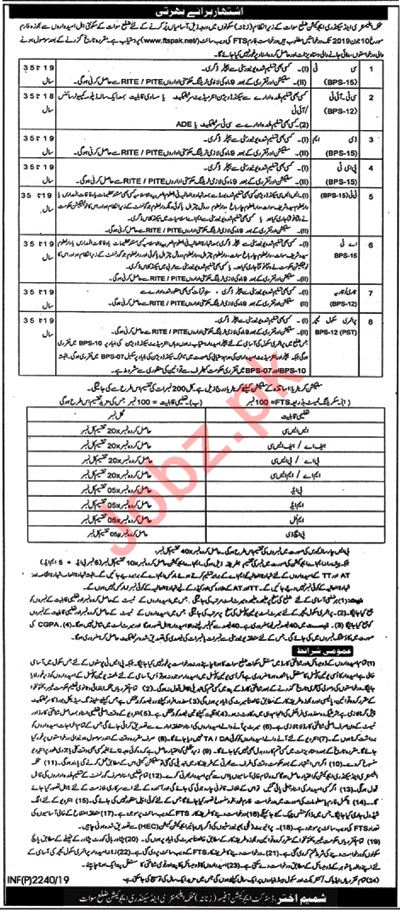 Elementary & Secondary Education Jobs in Swat KPK via FTS 2019 Job