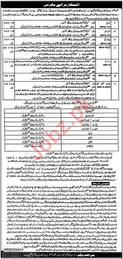 Elementary & Secondary Education Jobs in Charsadda via FTS