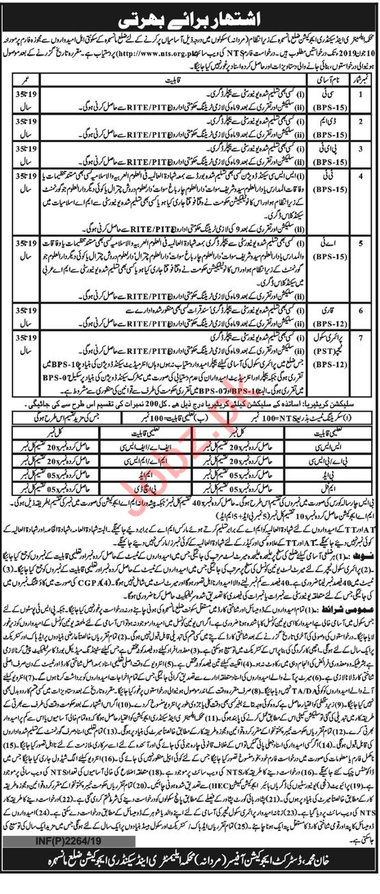 Elementary & Secondary Education Jobs in Mansehra Via NTS