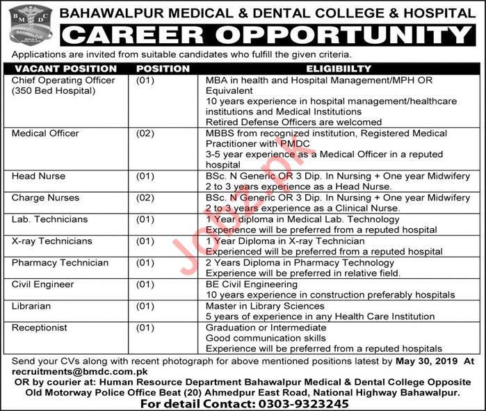 Bahawalpur Medical & Dental College & Hospital Jobs 2019