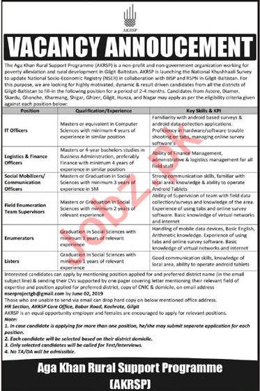 Aga Khan Rural Support Programme AKRSP NGO Jobs 2019